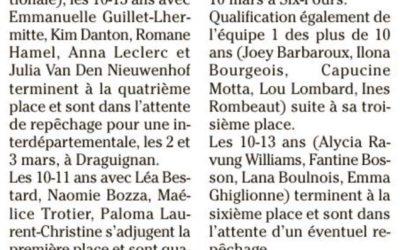 Var Matin 6/02/2019 : De très bons résultats ce week-end à Hyères